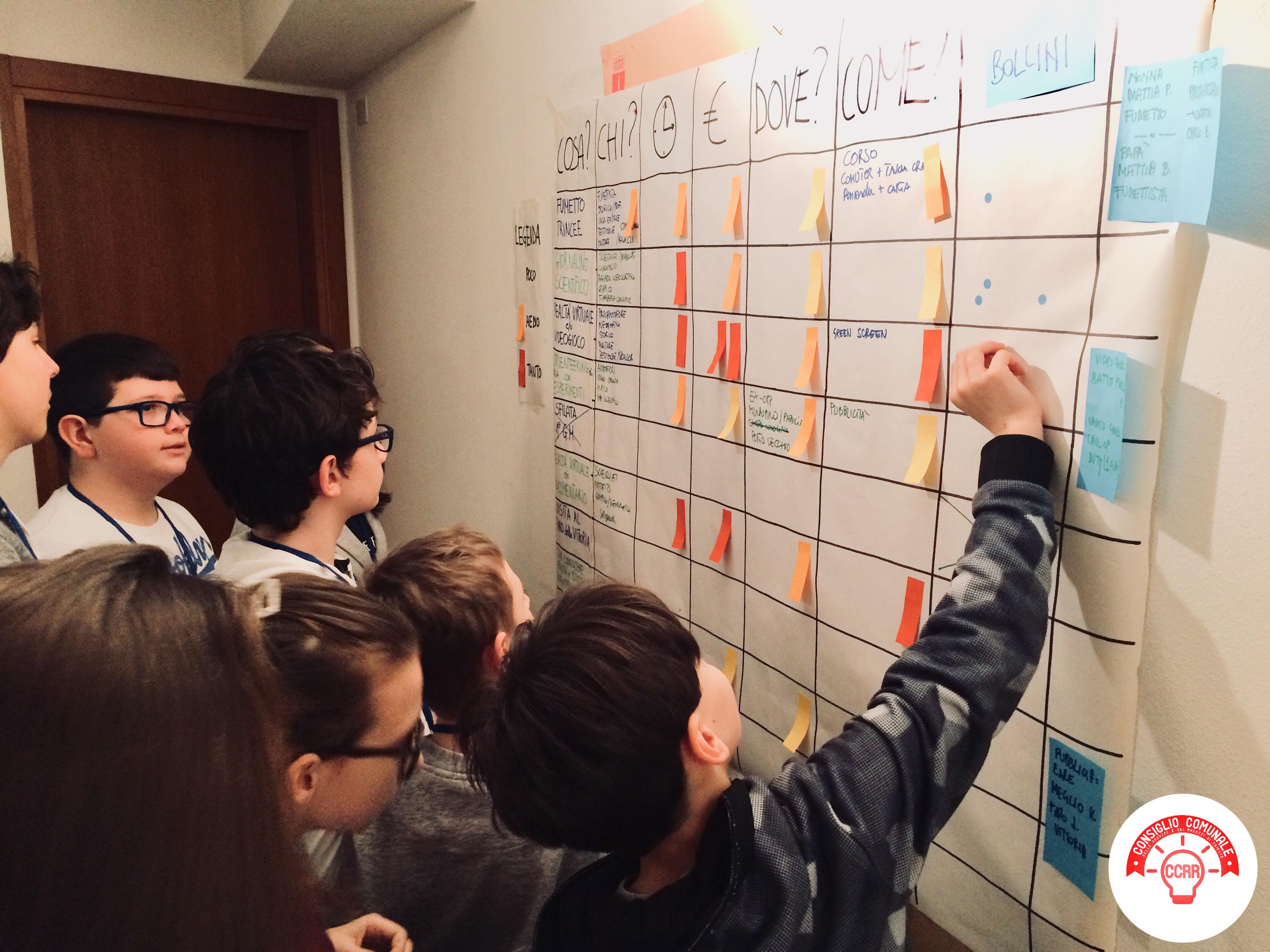 CCRR_terzo incontro 09_progetti prioritari 1