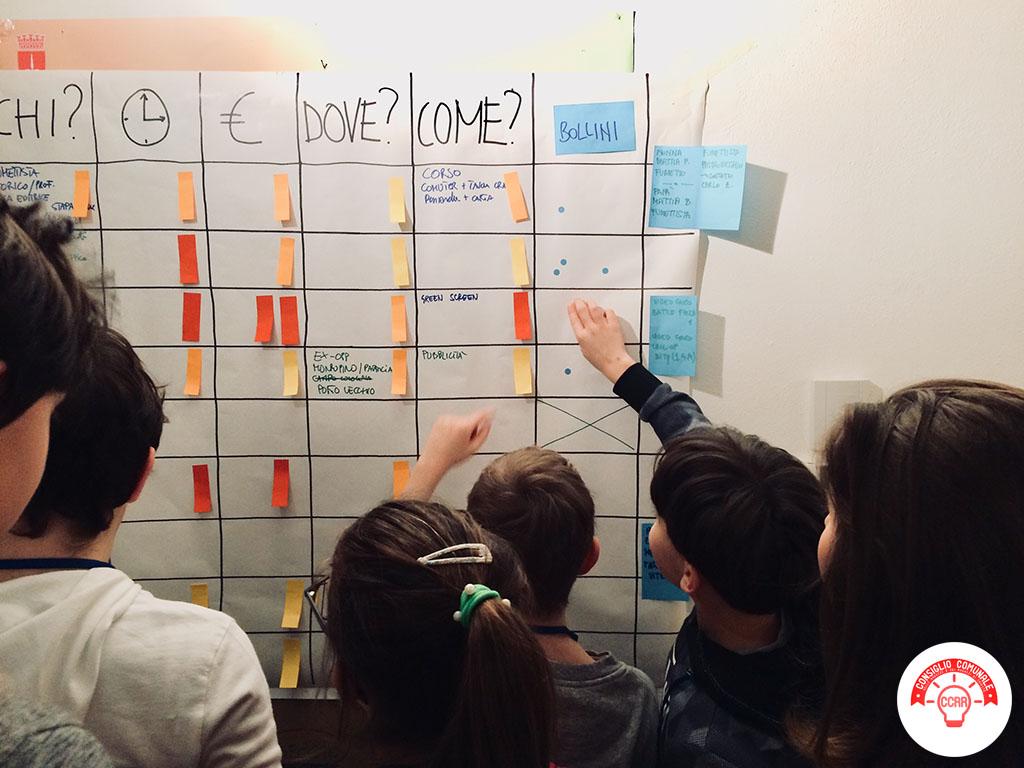 CCRR_terzo incontro 10_progetti prioritari 2